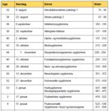 Patologi/sygdomslære - Lægeeksamineret