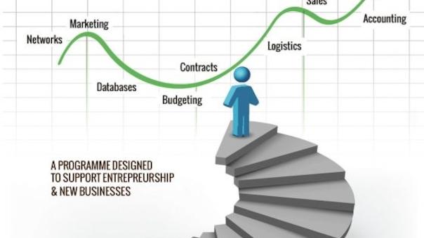 How 2 Start A Business?
